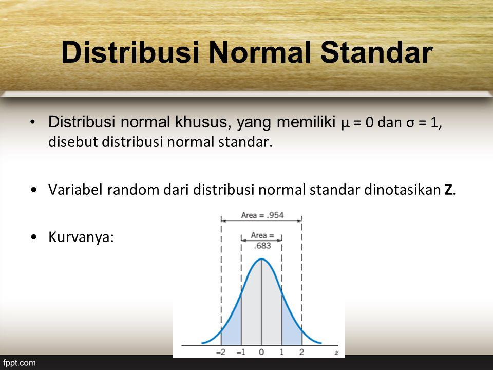 Distribusi Normal Standar Distribusi normal khusus, yang memiliki μ = 0 dan σ = 1, disebut distribusi normal standar.
