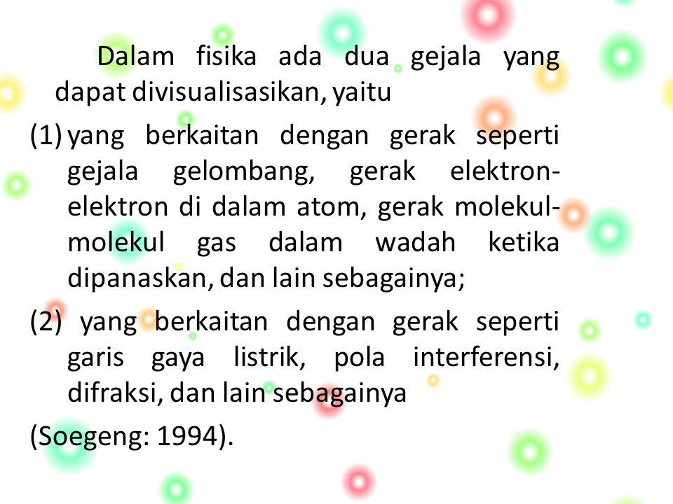 Dalam fisika ada dua gejala yang dapat divisualisasikan, yaitu (1)yang berkaitan dengan gerak seperti gejala gelombang, gerak elektron- elektron di dalam atom, gerak molekul- molekul gas dalam wadah ketika dipanaskan, dan lain sebagainya; (2) yang berkaitan dengan gerak seperti garis gaya listrik, pola interferensi, difraksi, dan lain sebagainya (Soegeng: 1994).