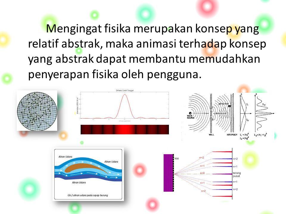 Mengingat fisika merupakan konsep yang relatif abstrak, maka animasi terhadap konsep yang abstrak dapat membantu memudahkan penyerapan fisika oleh pengguna.