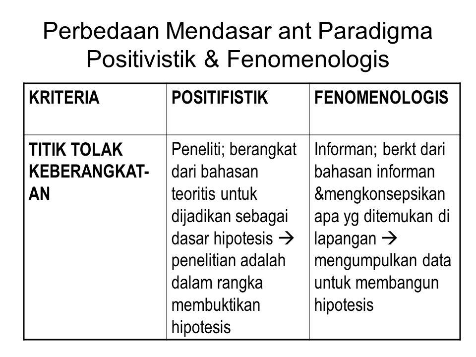 Perbedaan Mendasar ant Paradigma Positivistik & Fenomenologis KRITERIAPOSITIFISTIKFENOMENOLOGIS TITIK TOLAK KEBERANGKAT- AN Peneliti; berangkat dari b