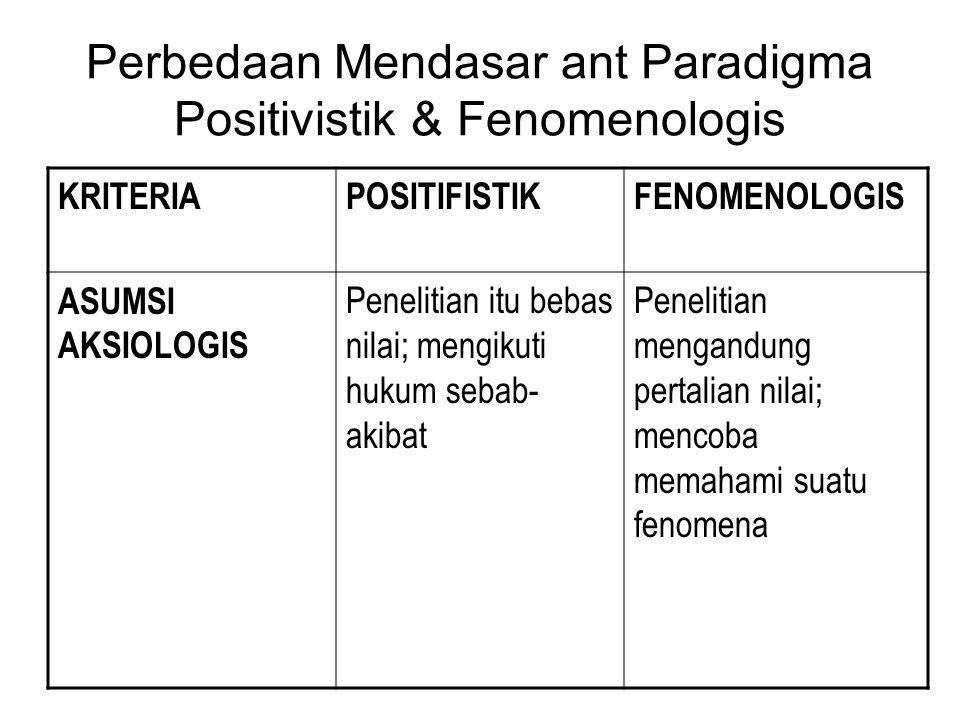 Perbedaan Mendasar ant Paradigma Positivistik & Fenomenologis KRITERIAPOSITIFISTIKFENOMENOLOGIS ASUMSI AKSIOLOGIS Penelitian itu bebas nilai; mengikut