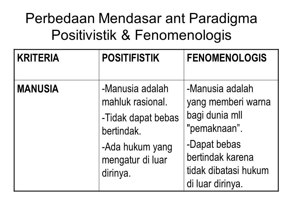 Perbedaan Mendasar ant Paradigma Positivistik & Fenomenologis KRITERIAPOSITIFISTIKFENOMENOLOGIS MANUSIA -Manusia adalah mahluk rasional. -Tidak dapat