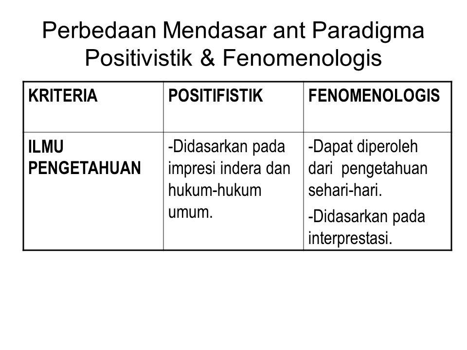 Perbedaan Mendasar ant Paradigma Positivistik & Fenomenologis KRITERIAPOSITIFISTIKFENOMENOLOGIS ILMU PENGETAHUAN -Didasarkan pada impresi indera dan h