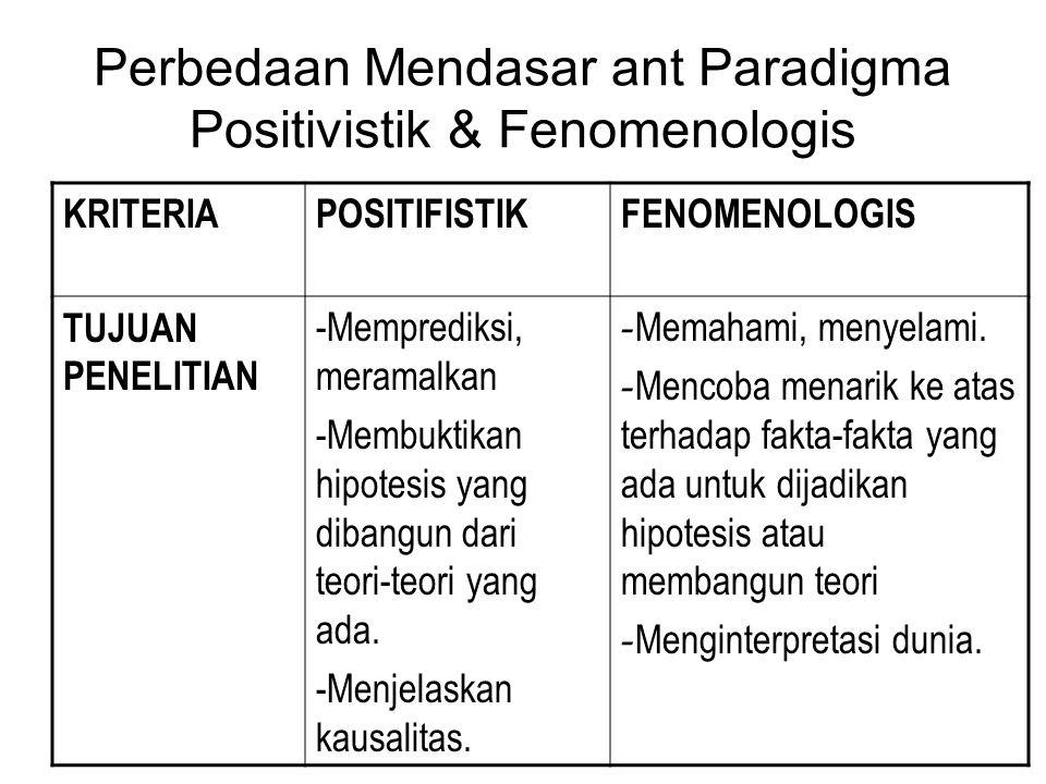 Perbedaan Mendasar ant Paradigma Positivistik & Fenomenologis KRITERIAPOSITIFISTIKFENOMENOLOGIS TUJUAN PENELITIAN -Memprediksi, meramalkan -Membuktika