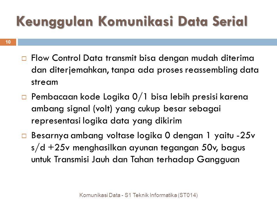 Keunggulan Komunikasi Data Serial  Flow Control Data transmit bisa dengan mudah diterima dan diterjemahkan, tanpa ada proses reassembling data stream  Pembacaan kode Logika 0/1 bisa lebih presisi karena ambang signal (volt) yang cukup besar sebagai representasi logika data yang dikirim  Besarnya ambang voltase logika 0 dengan 1 yaitu -25v s/d +25v menghasilkan ayunan tegangan 50v, bagus untuk Transmisi Jauh dan Tahan terhadap Gangguan 10 Komunikasi Data - S1 Teknik Informatika (ST014)