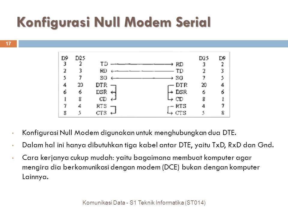 Konfigurasi Null Modem Serial 17 Konfigurasi Null Modem digunakan untuk menghubungkan dua DTE.