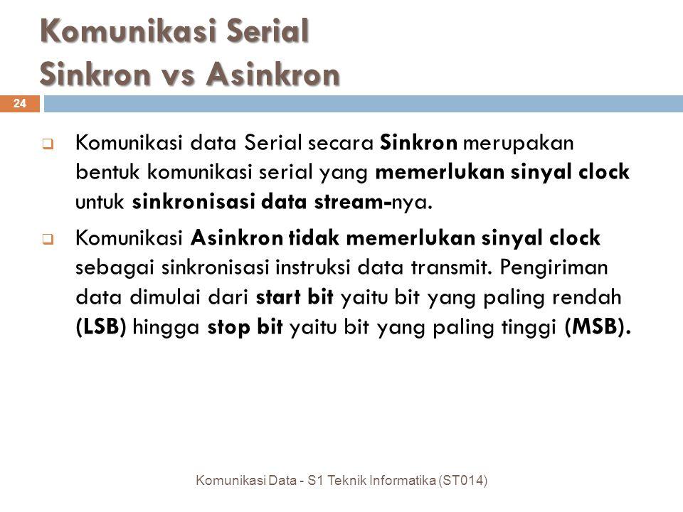 Komunikasi Serial Sinkron vs Asinkron 24  Komunikasi data Serial secara Sinkron merupakan bentuk komunikasi serial yang memerlukan sinyal clock untuk sinkronisasi data stream-nya.