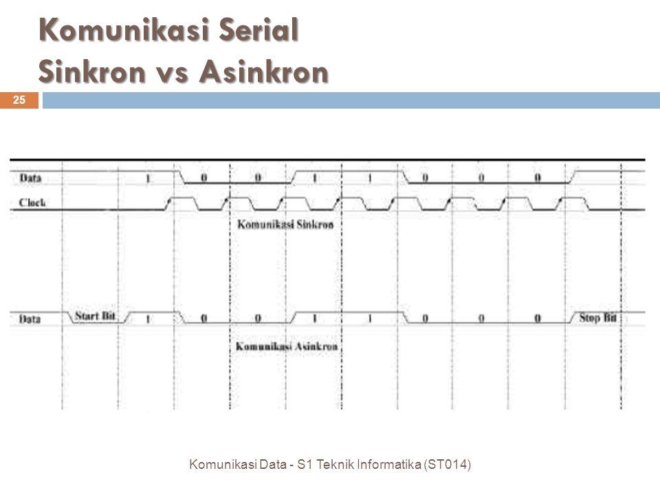 Komunikasi Serial Sinkron vs Asinkron 25 Komunikasi Data - S1 Teknik Informatika (ST014)