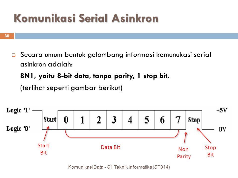 Komunikasi Serial Asinkron 30  Secara umum bentuk gelombang informasi komunukasi serial asinkron adalah: 8N1, yaitu 8-bit data, tanpa parity, 1 stop bit.