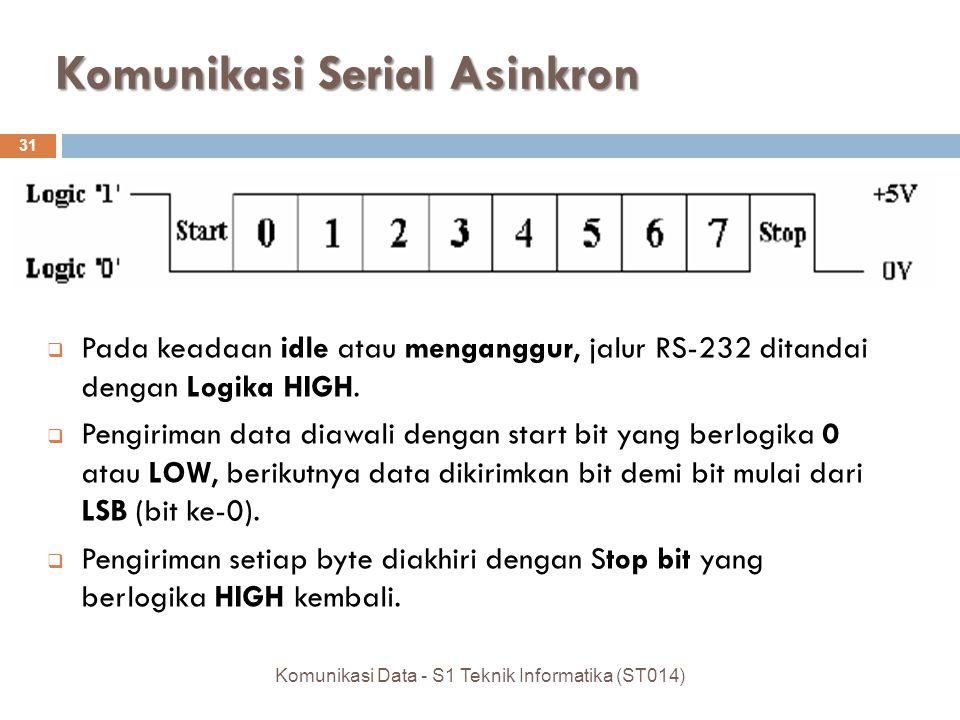 Komunikasi Serial Asinkron 31  Pada keadaan idle atau menganggur, jalur RS-232 ditandai dengan Logika HIGH.