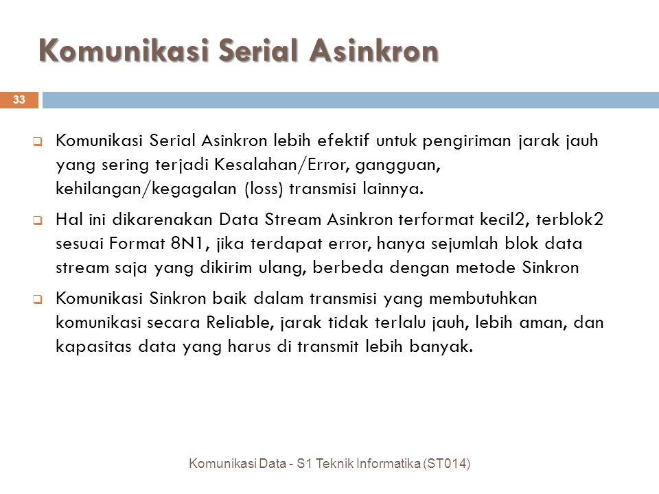 Komunikasi Serial Asinkron 33  Komunikasi Serial Asinkron lebih efektif untuk pengiriman jarak jauh yang sering terjadi Kesalahan/Error, gangguan, kehilangan/kegagalan (loss) transmisi lainnya.