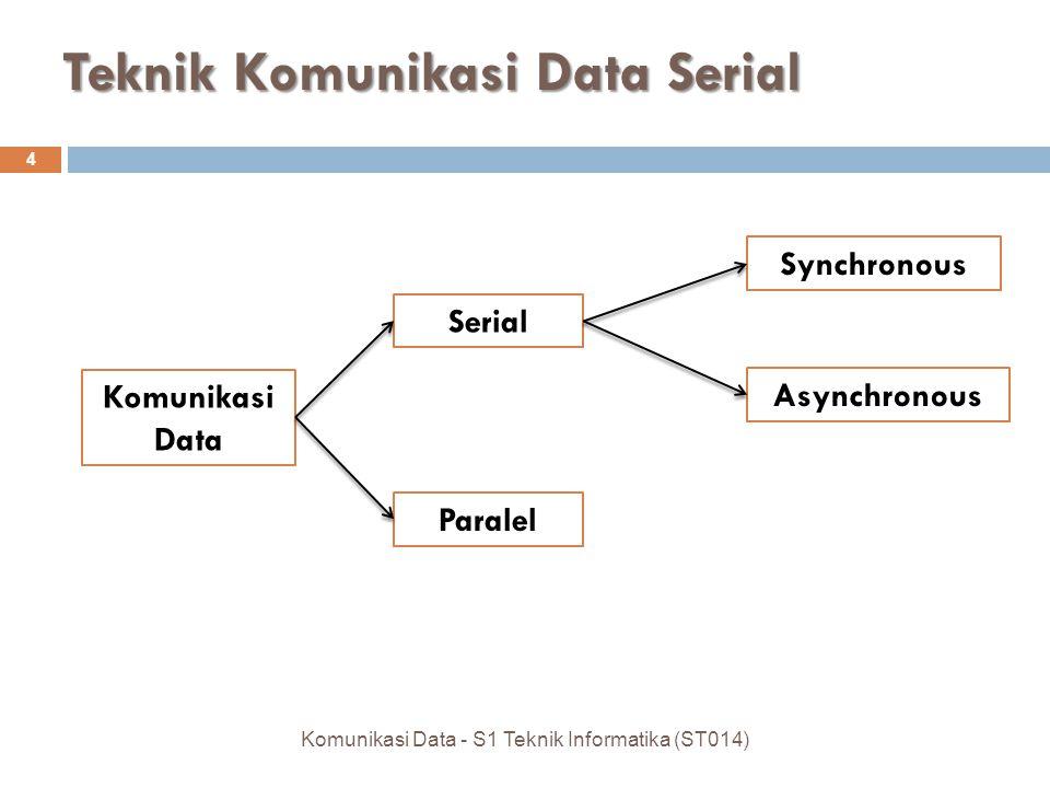 4 Teknik Komunikasi Data Serial Komunikasi Data Serial Synchronous Asynchronous Paralel Komunikasi Data - S1 Teknik Informatika (ST014)