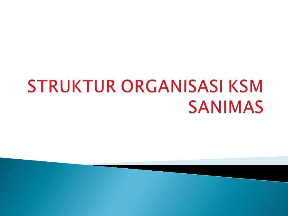 Ketua Iuran Pengadaan Barang/Jasa Pengerahan Tenaga Kerja SekretarisBendahara