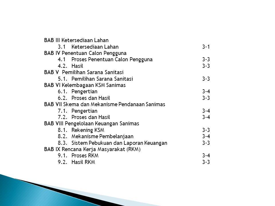 BAB III Ketersediaan Lahan 3.1Ketersediaan Lahan3-1 BAB IV Penentuan Calon Pengguna 4.1Proses Penentuan Calon Pengguna3-3 4.2.Hasil3-3 BAB V Pemilihan Sarana Sanitasi 5.1.Pemilihan Sarana Sanitasi3-3 BAB VI Kelembagaan KSM Sanimas 6.1.Pengertian3-4 6.2.Proses dan Hasil3-3 BAB VII Skema dan Mekanisme Pendanaan Sanimas 7.1.Pengertian3-4 7.2.Proses dan Hasil3-4 BAB VIII Pengelolaan Keuangan Sanimas 8.1.Rekening KSM3-3 8.2.Mekanisme Pembelanjaan3-4 8.3.Sistem Pebukuan dan Laporan Keuangan3-3 BAB IX Rencana Kerja Masyarakat (RKM) 9.1.Proses RKM3-4 9.2.Hasil RKM3-3