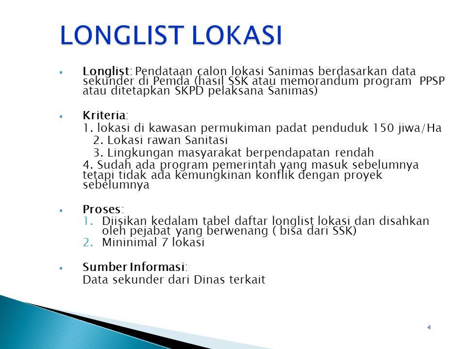 4  Longlist: Pendataan calon lokasi Sanimas berdasarkan data sekunder di Pemda (hasil SSK atau memorandum program PPSP atau ditetapkan SKPD pelaksana Sanimas)  Kriteria: 1.