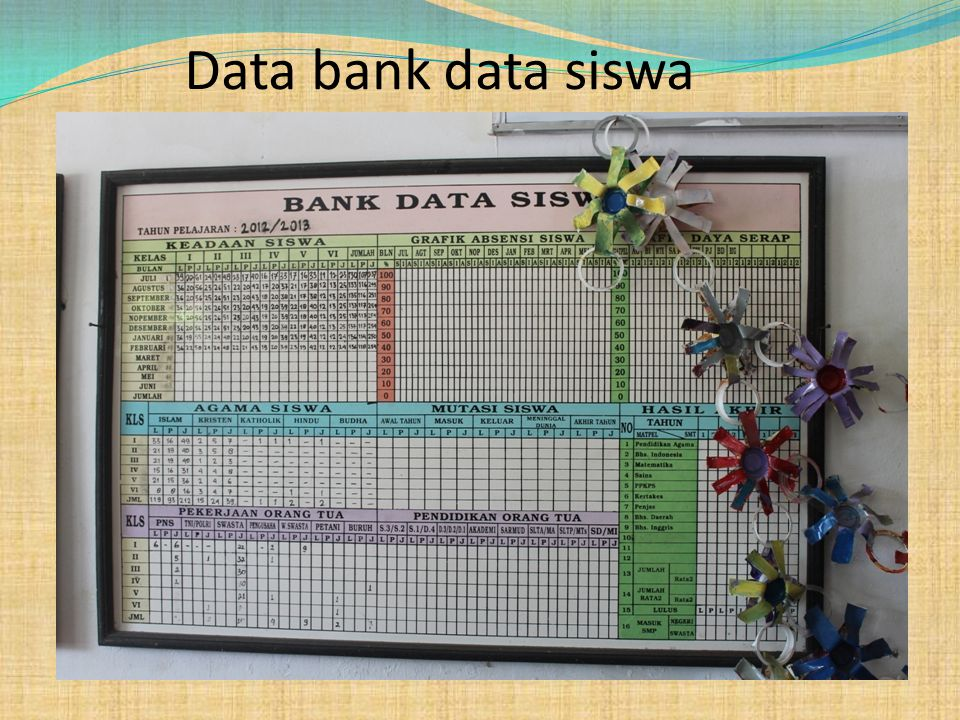 Data bank data siswa