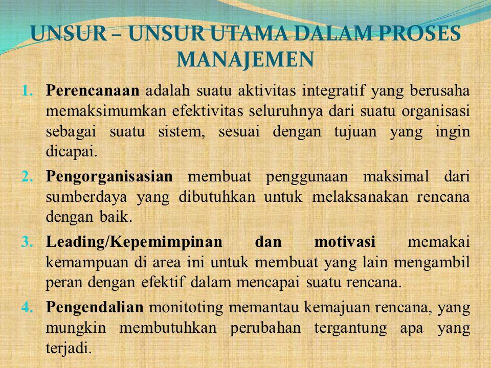 UNSUR – UNSUR UTAMA DALAM PROSES MANAJEMEN 1.