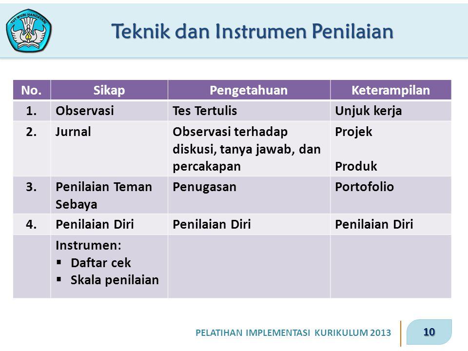 11 PELATIHAN IMPLEMENTASI KURIKULUM 2013 Penilaian Kompetensi Sikap 1.