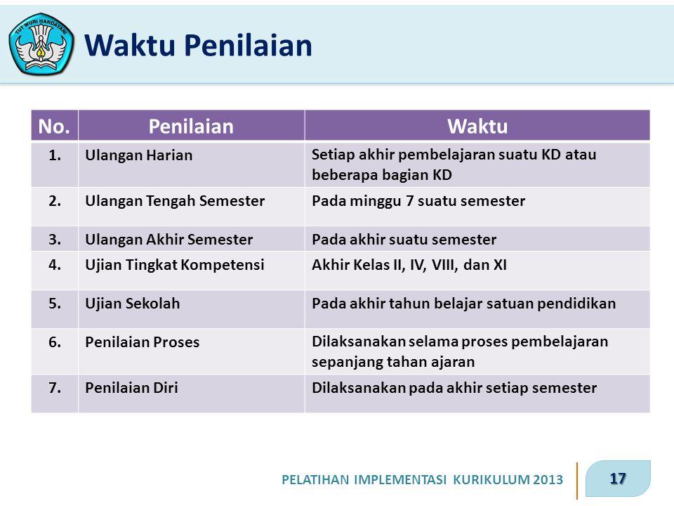 18 PELATIHAN IMPLEMENTASI KURIKULUM 2013 Contoh : Format Analisis Penilaian Hasil Pekerjaan Peserta Didik No.