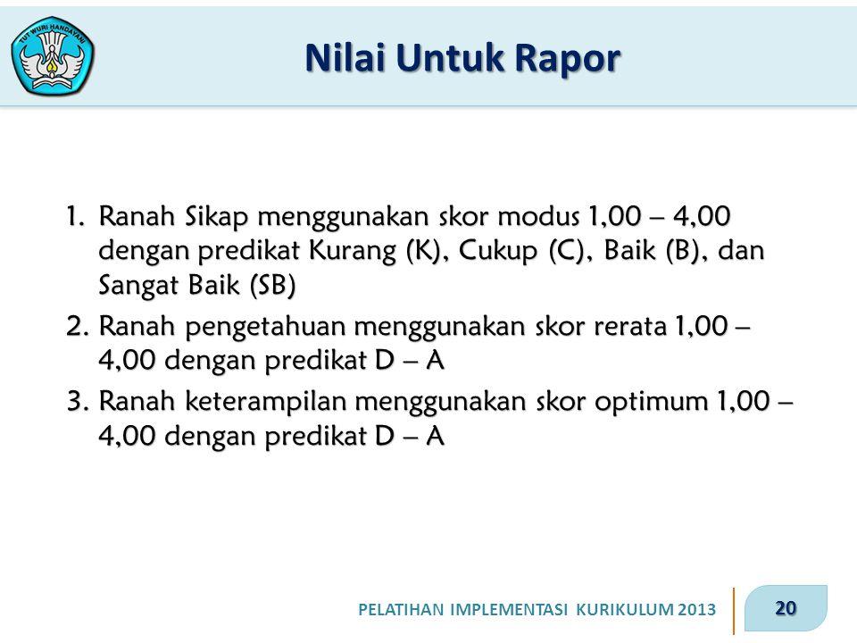 20 PELATIHAN IMPLEMENTASI KURIKULUM 2013 Nilai Untuk Rapor 1.Ranah Sikap menggunakan skor modus 1,00 – 4,00 dengan predikat Kurang (K), Cukup (C), Bai