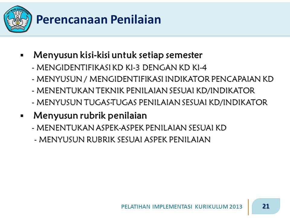 21 PELATIHAN IMPLEMENTASI KURIKULUM 2013 Perencanaan Penilaian  Menyusun kisi-kisi untuk setiap semester - MENGIDENTIFIKASI KD KI-3 DENGAN KD KI-4 -