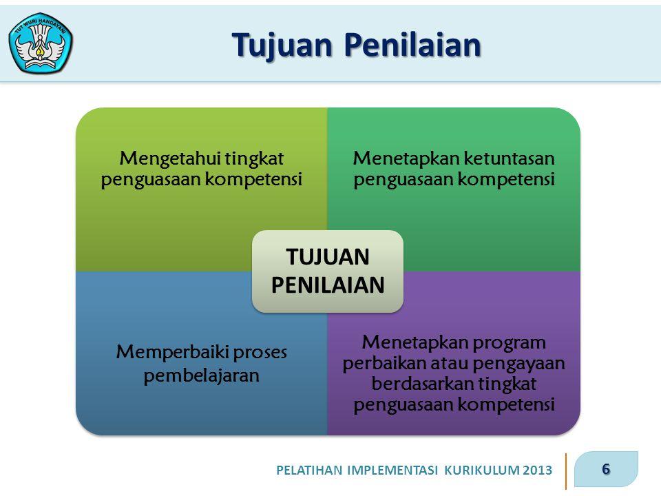 6 PELATIHAN IMPLEMENTASI KURIKULUM 2013 Tujuan Penilaian Mengetahui tingkat penguasaan kompetensi Menetapkan ketuntasan penguasaan kompetensi Memperba