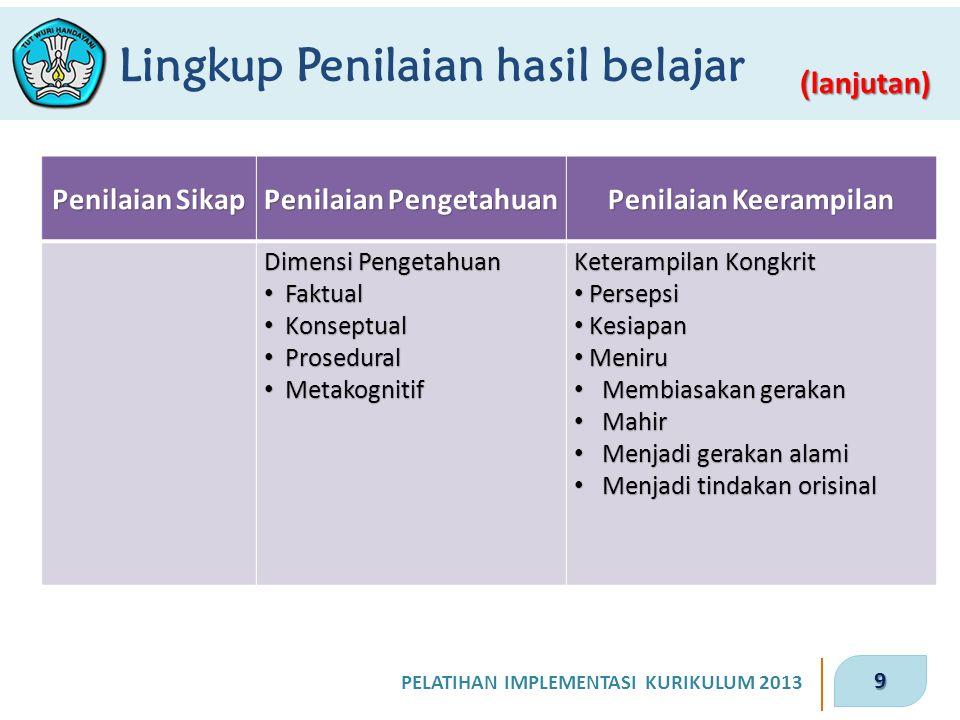 9 PELATIHAN IMPLEMENTASI KURIKULUM 2013 ( lanjutan) Lingkup Penilaian hasil belajar Penilaian Sikap Penilaian Pengetahuan Penilaian Keerampilan Dimens