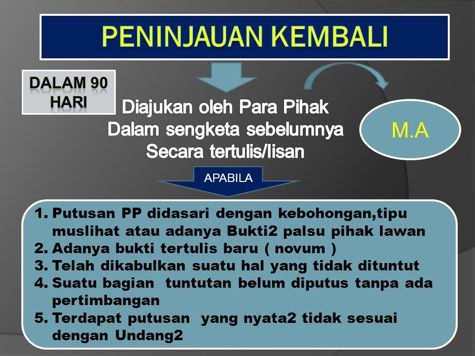 1.Putusan PP didasari dengan kebohongan,tipu muslihat atau adanya Bukti2 palsu pihak lawan 2.Adanya bukti tertulis baru ( novum ) 3.Telah dikabulkan s
