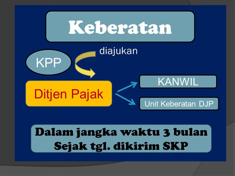 diajukan Keberatan Ditjen Pajak KPP Dalam jangka waktu 3 bulan Sejak tgl. dikirim SKP KANWIL Unit Keberatan DJP