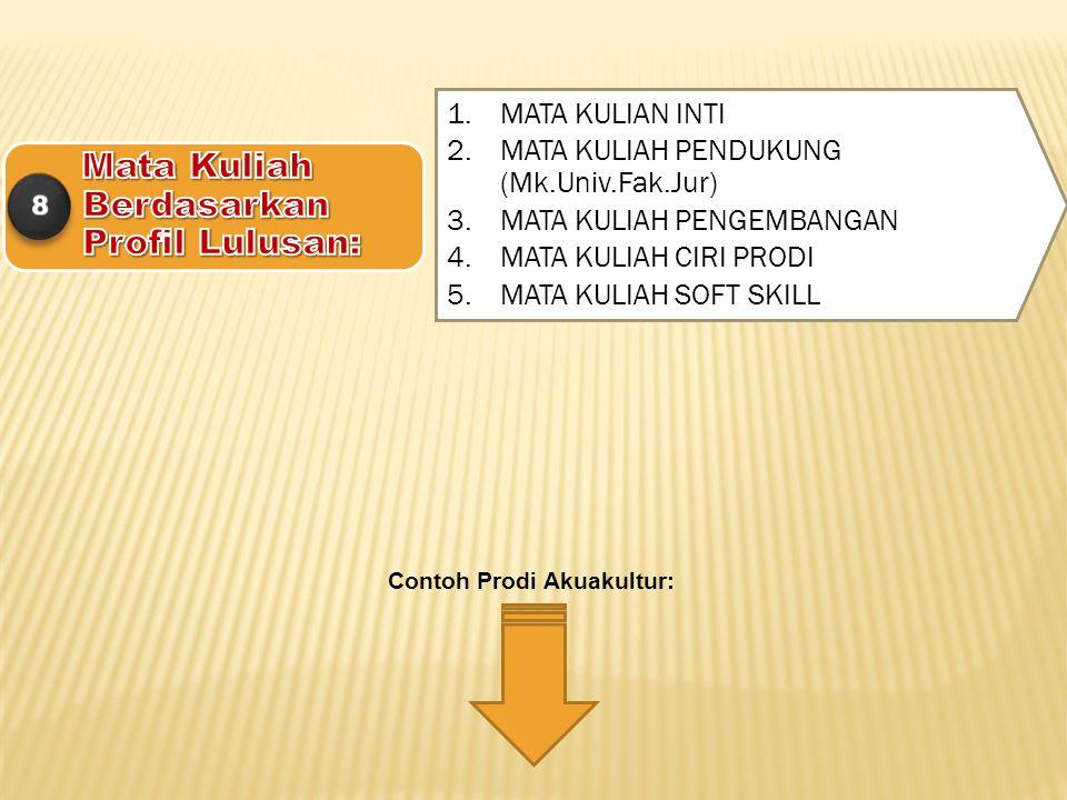 1.MATA KULIAN INTI 2.MATA KULIAH PENDUKUNG (Mk.Univ.Fak.Jur) 3.MATA KULIAH PENGEMBANGAN 4.MATA KULIAH CIRI PRODI 5.MATA KULIAH SOFT SKILL Contoh Prodi
