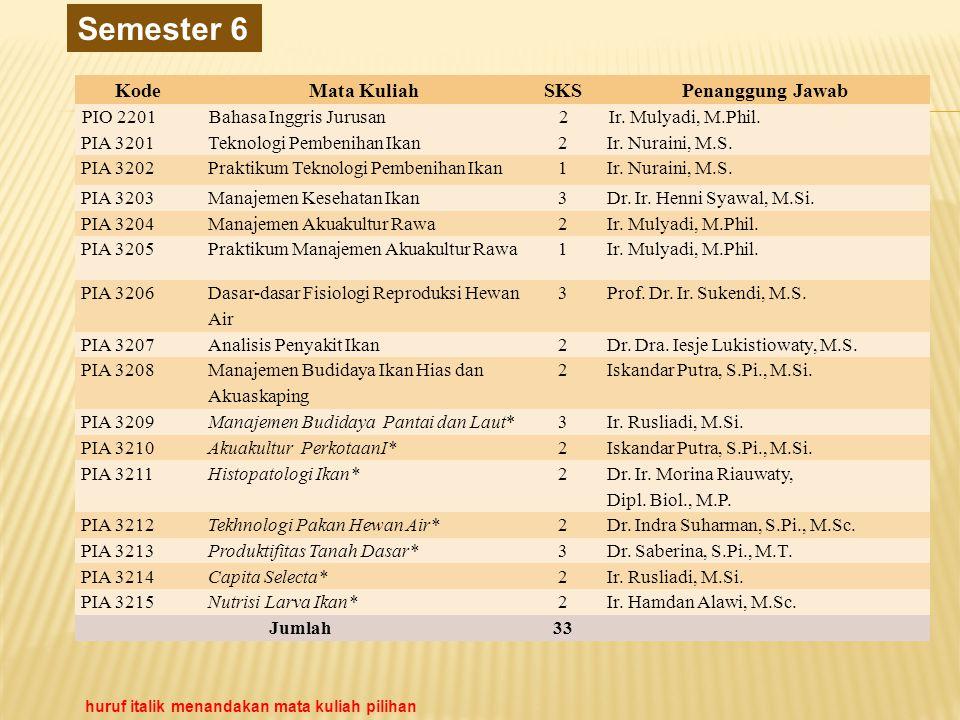 Semester 6 KodeMata KuliahSKSPenanggung Jawab PIO 2201Bahasa Inggris Jurusan2Ir. Mulyadi, M.Phil. PIA 3201Teknologi Pembenihan Ikan2Ir. Nuraini, M.S.