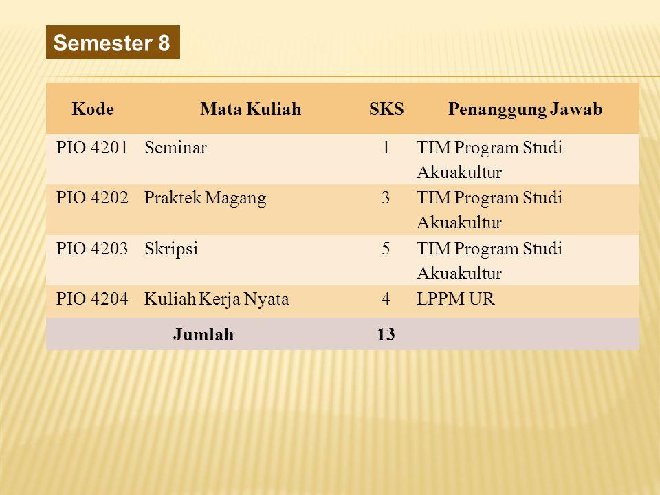 Semester 8 KodeMata KuliahSKSPenanggung Jawab PIO 4201Seminar1 TIM Program Studi Akuakultur PIO 4202Praktek Magang3 TIM Program Studi Akuakultur PIO 4