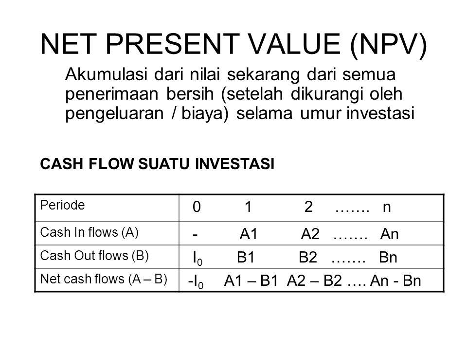 NET PRESENT VALUE (NPV) Akumulasi dari nilai sekarang dari semua penerimaan bersih (setelah dikurangi oleh pengeluaran / biaya) selama umur investasi Periode 0 1 2 …….