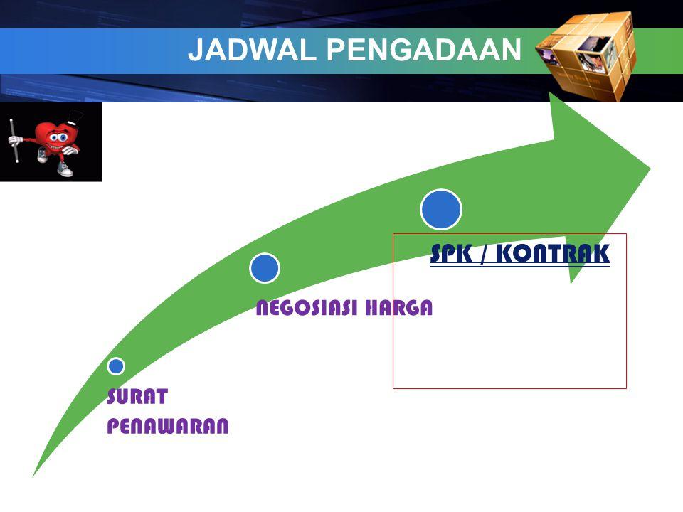 JADWAL PENGADAAN SURAT PENAWARAN NEGOSIASI HARGA SPK / KONTRAK 8