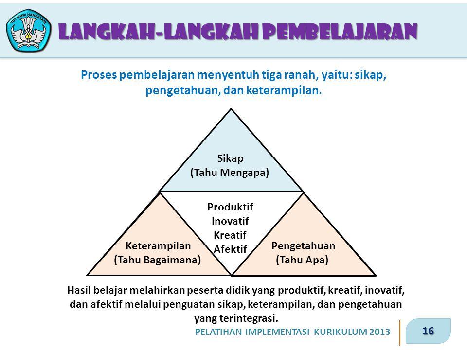16 PELATIHAN IMPLEMENTASI KURIKULUM 2013 Langkah-Langkah Pembelajaran Proses pembelajaran menyentuh tiga ranah, yaitu: sikap, pengetahuan, dan keteram
