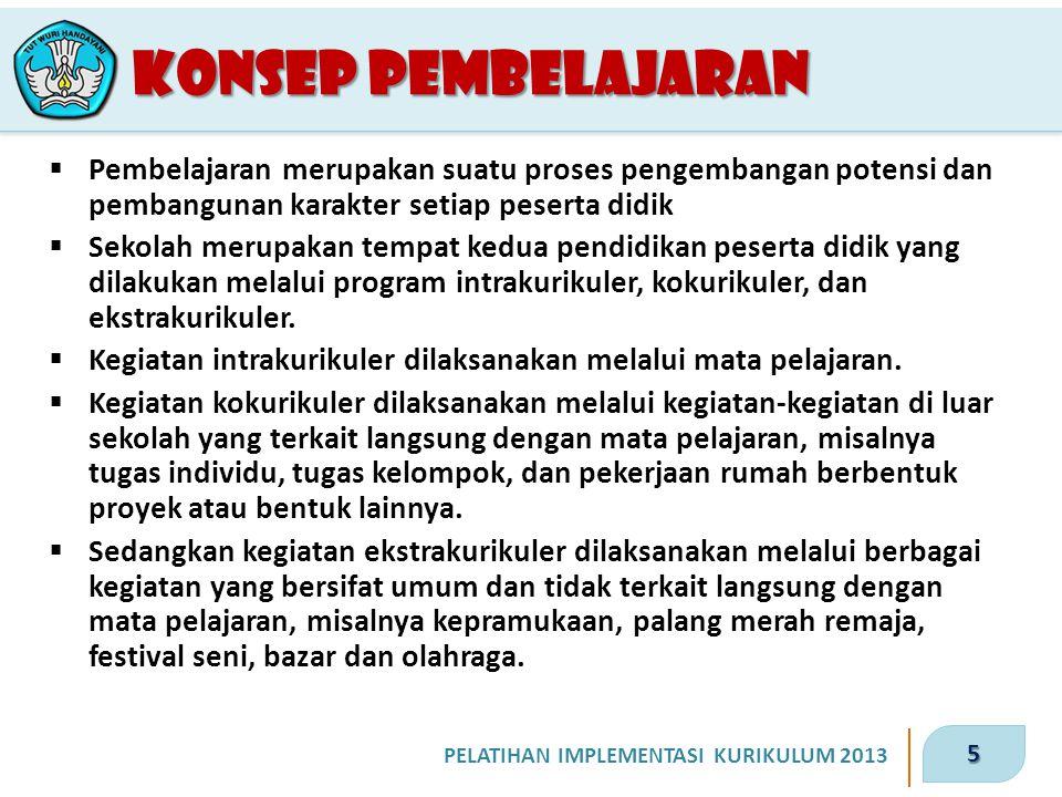 36 PELATIHAN IMPLEMENTASI KURIKULUM 2013 5.