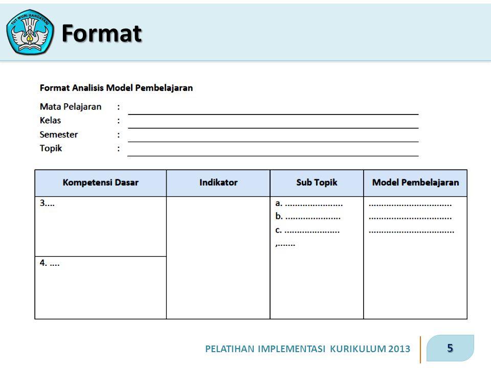 5 PELATIHAN IMPLEMENTASI KURIKULUM 2013 Format