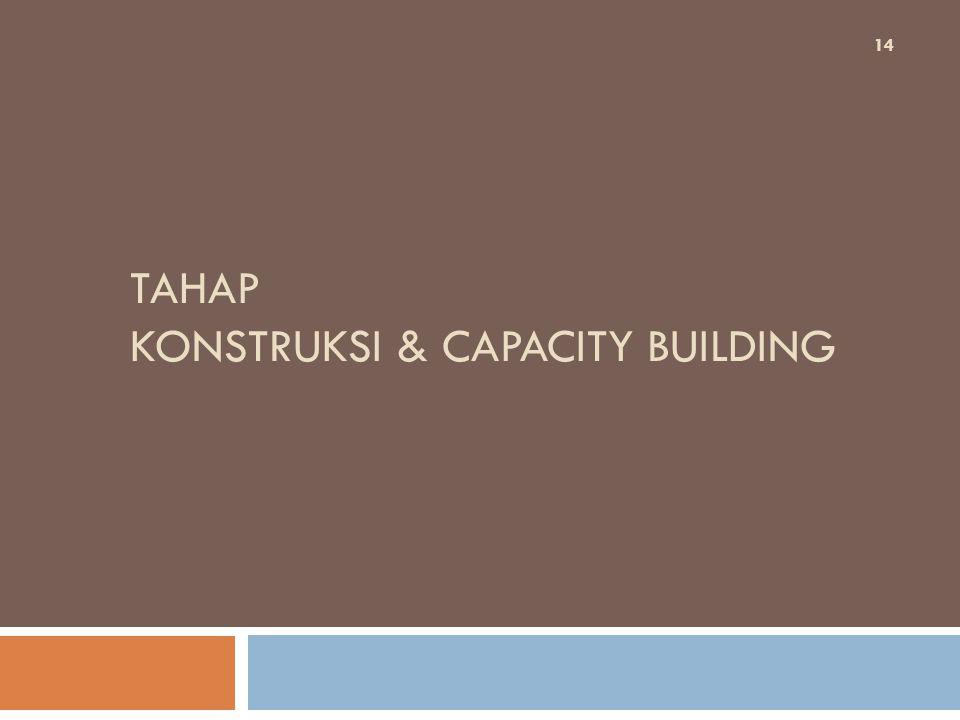 TAHAP KONSTRUKSI & CAPACITY BUILDING 14