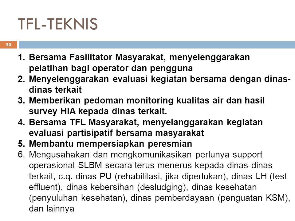 TFL-TEKNIS 20 1.Bersama Fasilitator Masyarakat, menyelenggarakan pelatihan bagi operator dan pengguna 2.Menyelenggarakan evaluasi kegiatan bersama dengan dinas- dinas terkait 3.Memberikan pedoman monitoring kualitas air dan hasil survey HIA kepada dinas terkait.