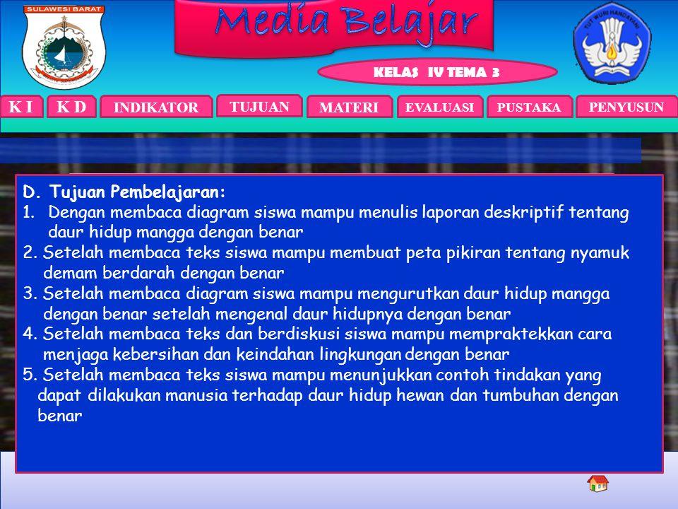 K I INDIKATOR TUJUAN EVALUASIPUSTAKA KELAS IV TEMA 3 PENYUSUN MATERI K D BAHASA INDONESIA Menulis laporan deskriptif tentang daur hidup mangga Menceri