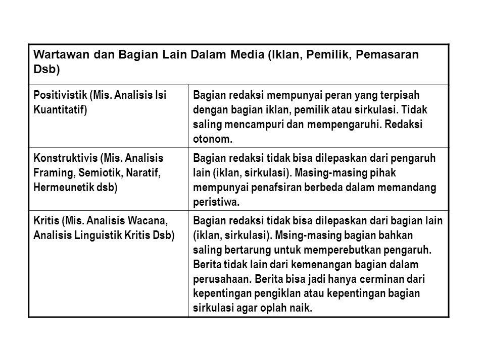 Wartawan dan Bagian Lain Dalam Media (Iklan, Pemilik, Pemasaran Dsb) Positivistik (Mis. Analisis Isi Kuantitatif) Bagian redaksi mempunyai peran yang