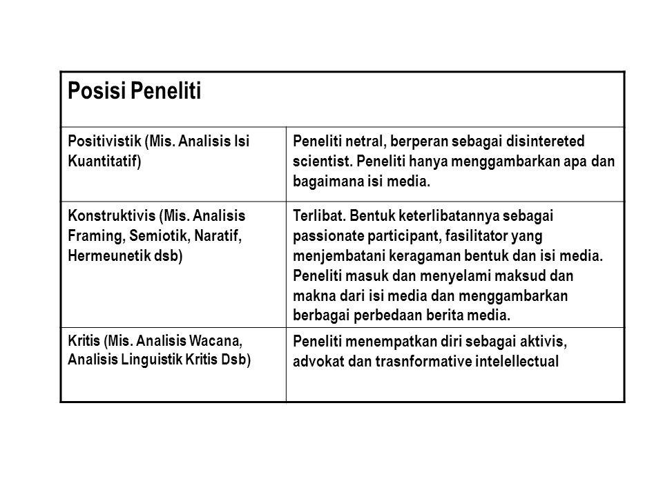 Posisi Peneliti Positivistik (Mis. Analisis Isi Kuantitatif) Peneliti netral, berperan sebagai disintereted scientist. Peneliti hanya menggambarkan ap