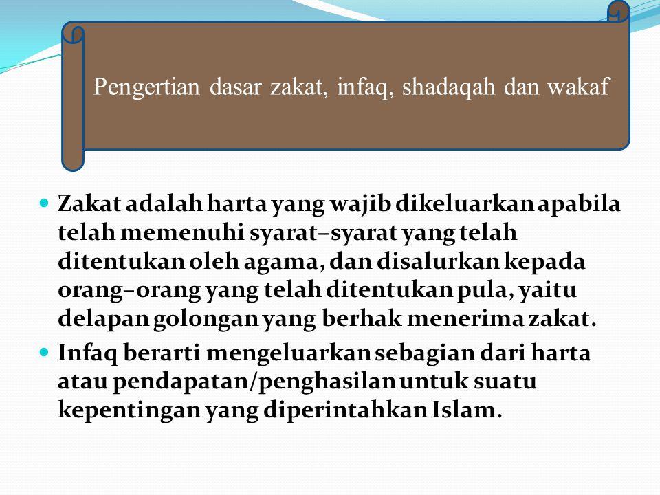 Zakat adalah harta yang wajib dikeluarkan apabila telah memenuhi syarat–syarat yang telah ditentukan oleh agama, dan disalurkan kepada orang–orang yang telah ditentukan pula, yaitu delapan golongan yang berhak menerima zakat.