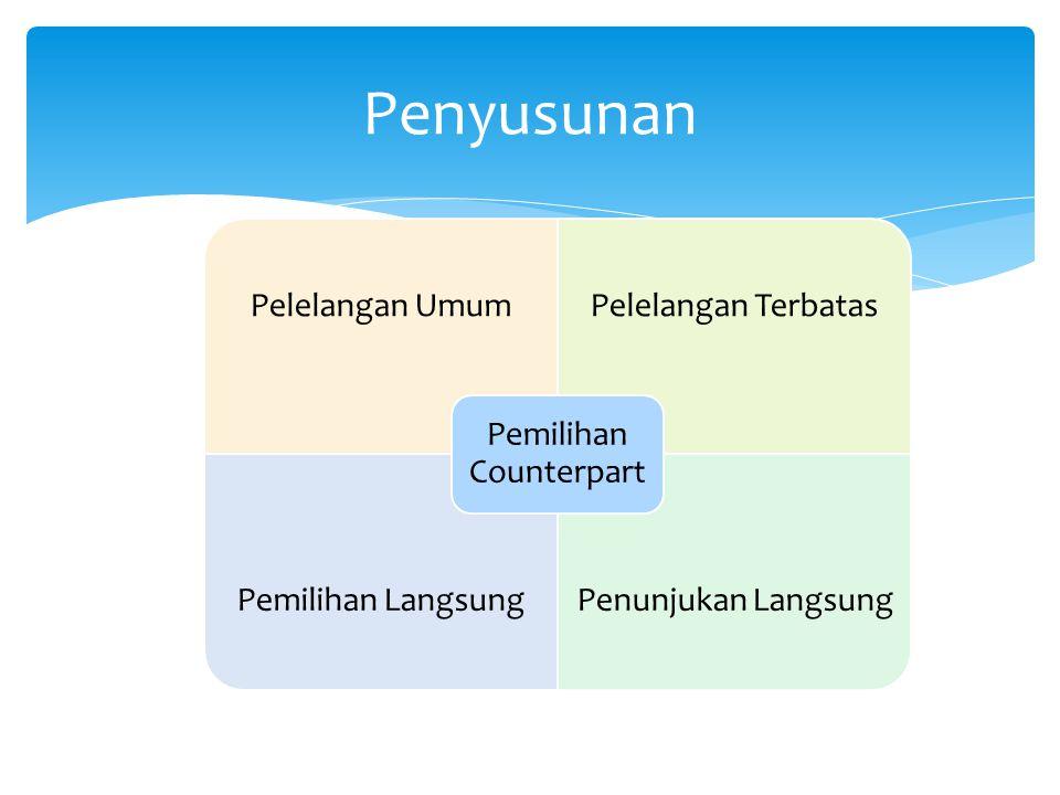Penyusunan Pelelangan UmumPelelangan Terbatas Pemilihan LangsungPenunjukan Langsung Pemilihan Counterpart