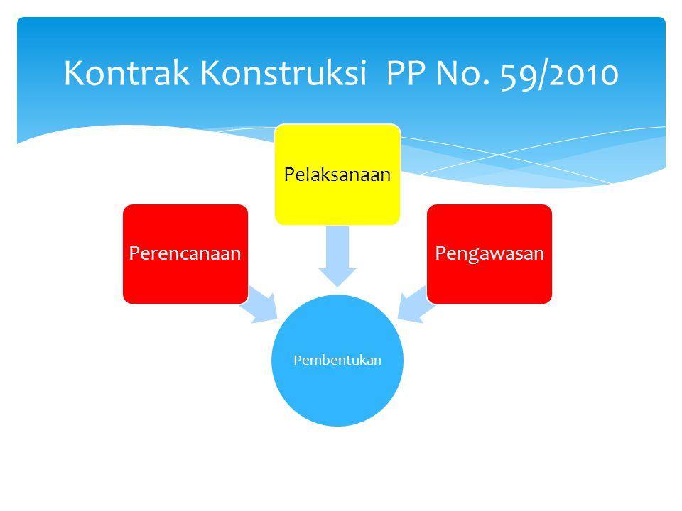 Kontrak Konstruksi PP No. 59/2010 Pembentukan PerencanaanPelaksanaanPengawasan