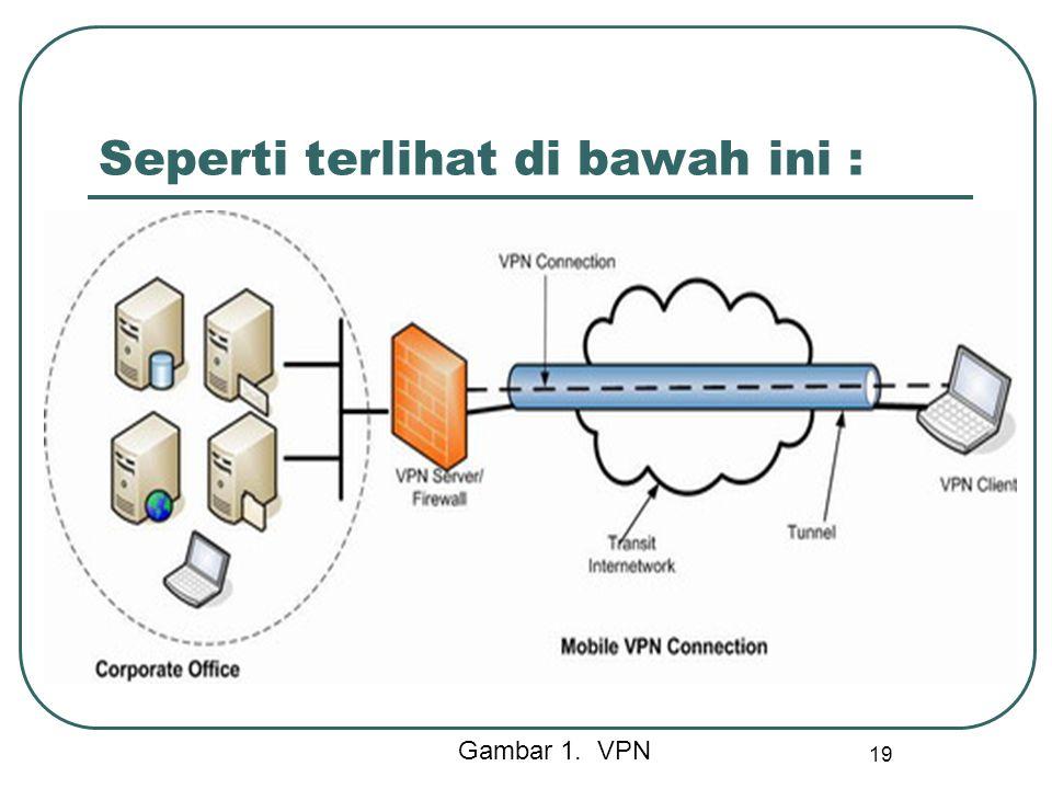 19 Seperti terlihat di bawah ini : Gambar 1. VPN