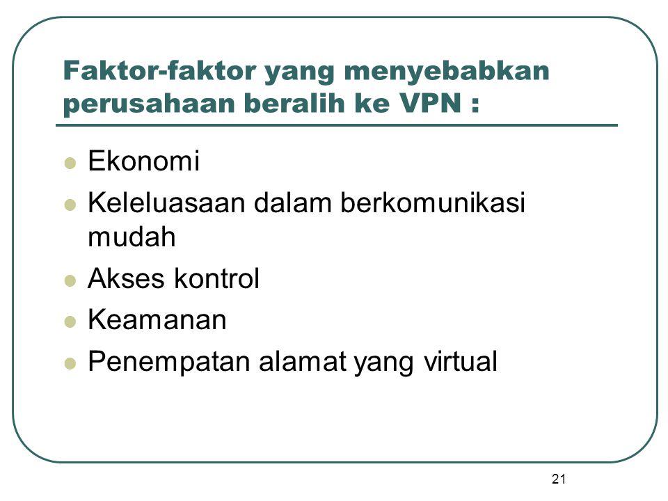 21 Faktor-faktor yang menyebabkan perusahaan beralih ke VPN : Ekonomi Keleluasaan dalam berkomunikasi mudah Akses kontrol Keamanan Penempatan alamat yang virtual