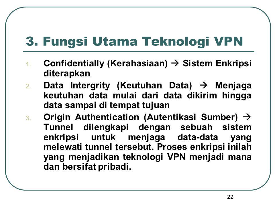 22 3.Fungsi Utama Teknologi VPN 1. Confidentially (Kerahasiaan)  Sistem Enkripsi diterapkan 2.