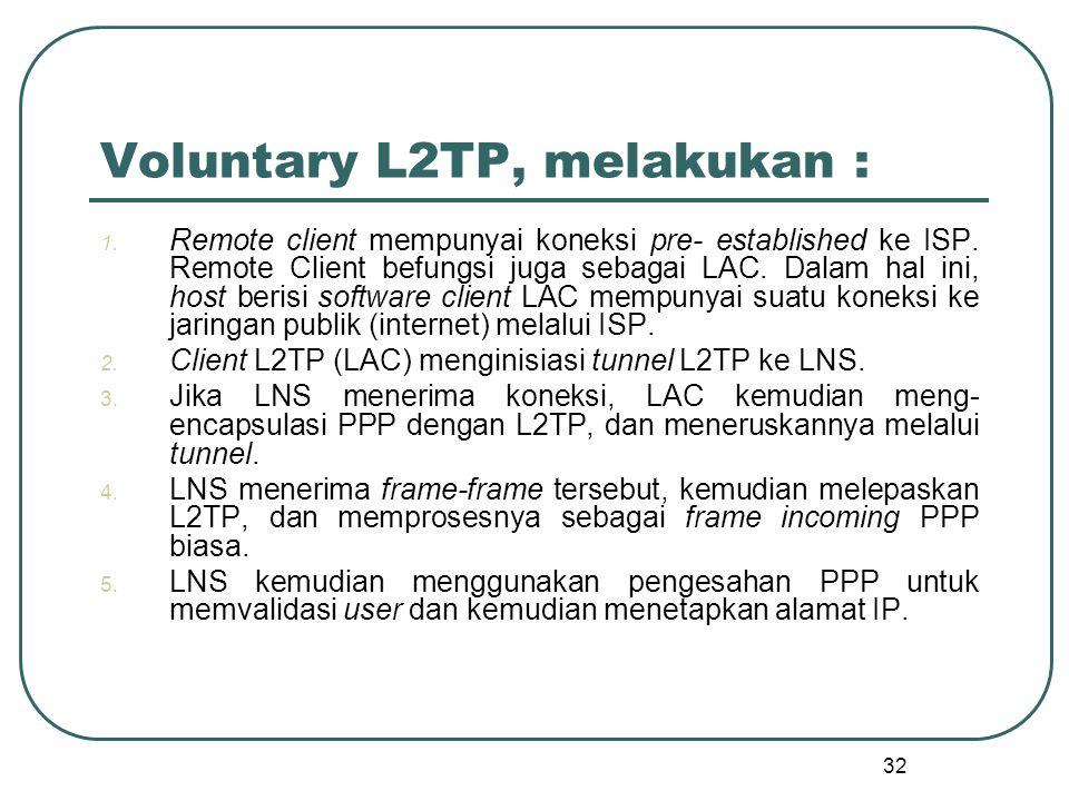 32 Voluntary L2TP, melakukan : 1.Remote client mempunyai koneksi pre- established ke ISP.