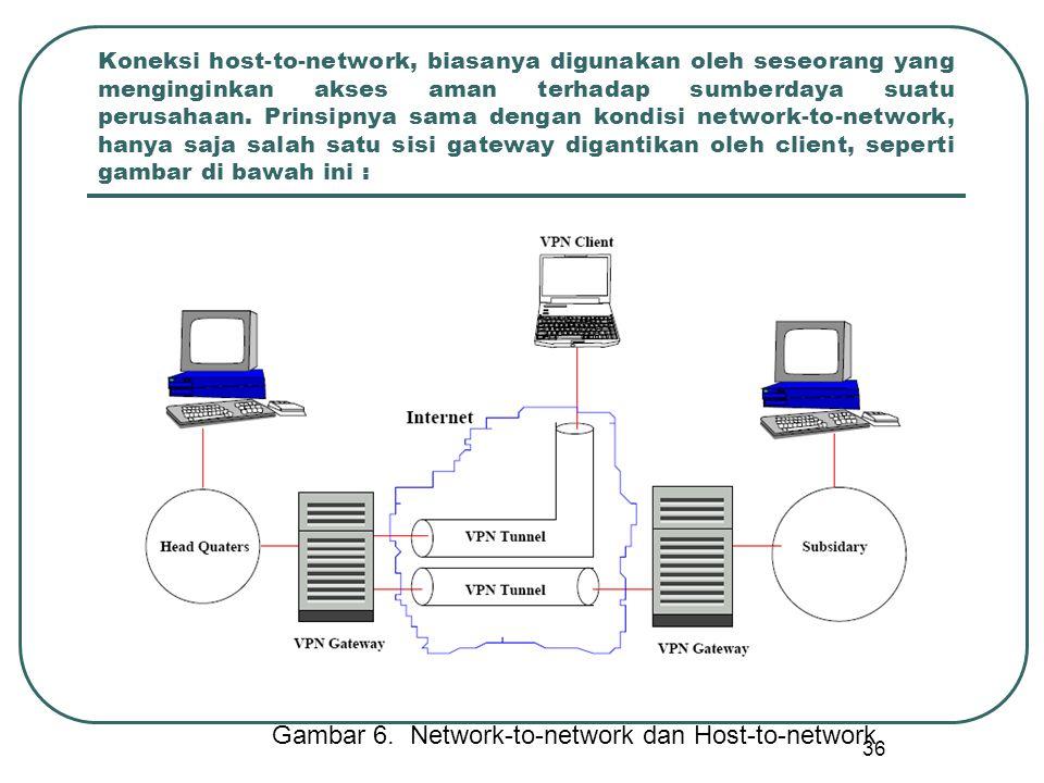 36 Koneksi host-to-network, biasanya digunakan oleh seseorang yang menginginkan akses aman terhadap sumberdaya suatu perusahaan.
